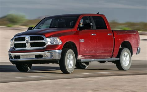 use ram images for gt ram 1500