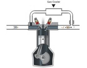 Exhaust Gas Recirculation System Animation Cegr New Construction Tier 4 A Cleaner Future