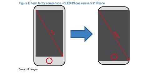 analyst iphone  edge  edge horizontally glass