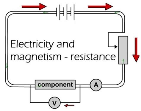 resistor definition bitesize resistor definition bitesize 28 images what are resistor in science 28 images gcse physics