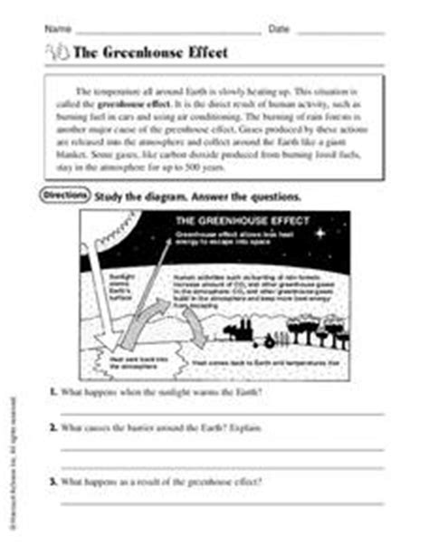 Greenhouse Effect Worksheet High School by The Greenhouse Effect 4th 6th Grade Worksheet Lesson