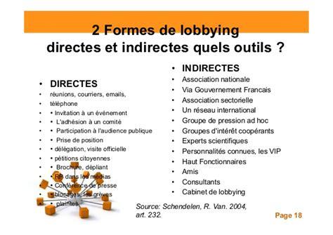 Cabinet De Lobbying by Cabinet De Lobbying