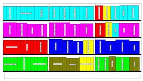 Shelf Planning Software by 48 Best Images About Space Planning Planograms On