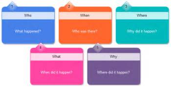 What S A Template by Five W S Chart Template