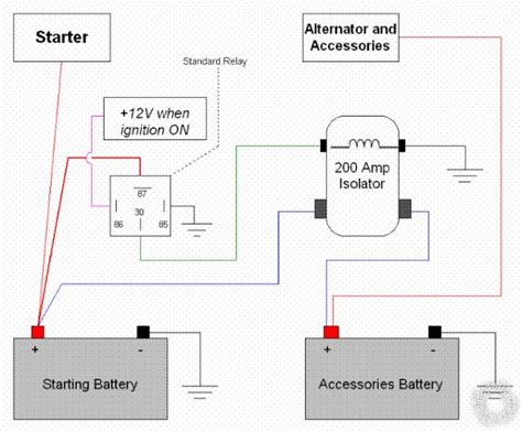 battery isolator installation diagram battery free