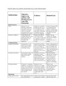 Leadership Development Plan Template by Interpersonal Relations Leadership Development Plan Draft