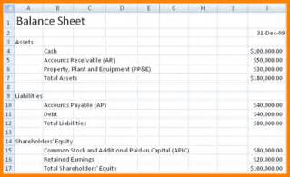 Balance Sheet Template Excel by 7 Balance Sheet Template Excel Nypd Resume