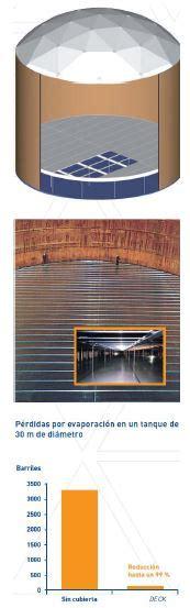 techo flotante techos flotantes internos para tanques de techo fijo