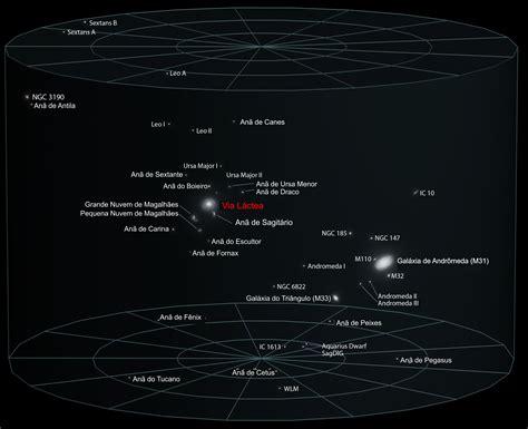 o c 233 u de estrelas desenhando um le 227 o a gal 225 xias grupos