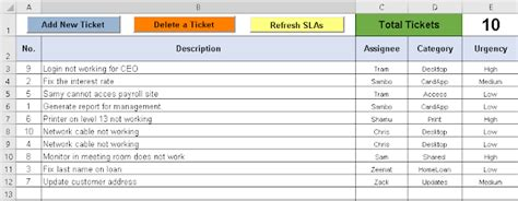 Help Desk Ticket Tracker Excel Spreadsheet Free Project Management Templates Excel Ticket Template