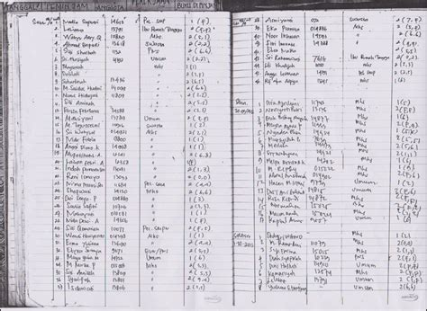 format buku induk anggota perpustakaan beberapa contoh form dan tabel sop perpustakaan