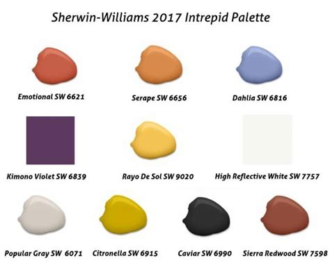 sherwin williams 2017 paint trends 1000 images about color palettes on pinterest wall