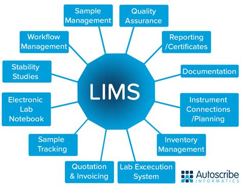 laboratory information management system wikipedia the what is a lims lims definition autoscribe informatics