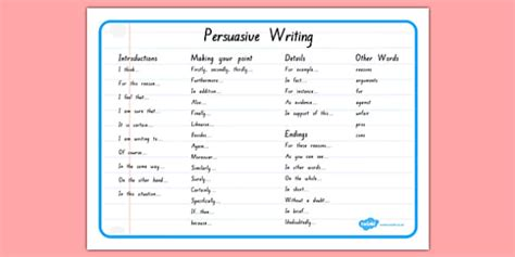 persuasive writing word mat new zealand nz new zealand