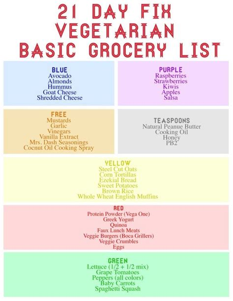 basic list basic grocery list 21 day fix vegetarian and 21 day fix