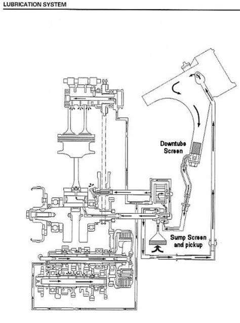 hondaxrrlubricationsystem