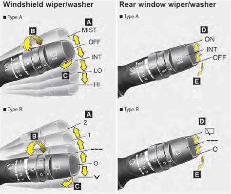 repair windshield wipe control 2011 kia sorento head up display kia sorento wipers washers features of your vehicle kia sorento xm owners manual