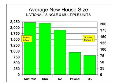 average cost of a new house cost to build a new house per square foot wolofi com