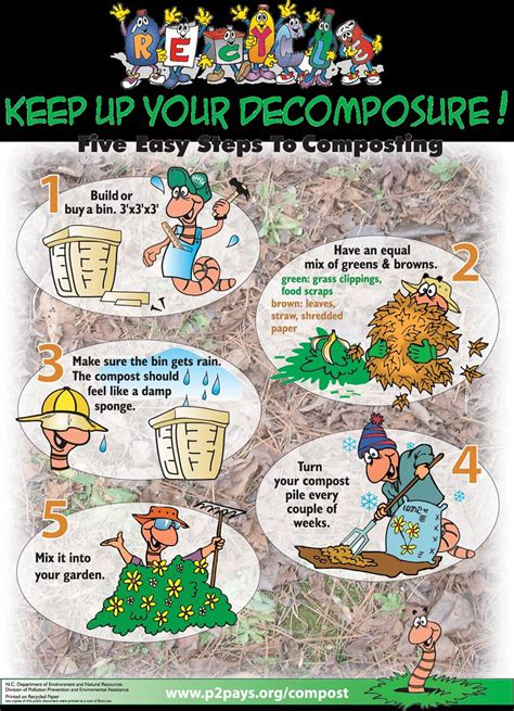 poster recycle guys compost  poster shows