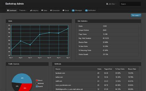 bootstrap themes free dark darkstrap admin buy it for 18 00 now