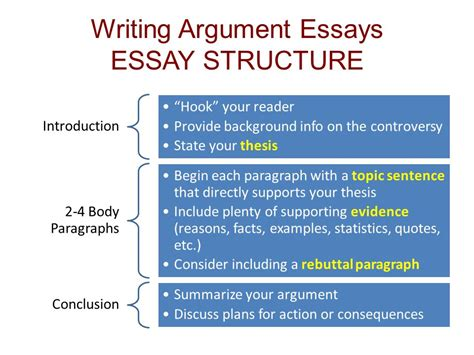 Structure Of Essay Writing by Ch 11 Reading And Writing Argument Essays Ppt