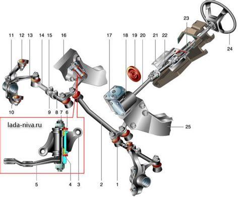 costruire una lada рулевое управление устройство нива ваз 21213 21214