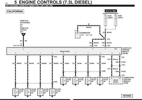 7 3l idm wiring diagram sincgars radio configurations
