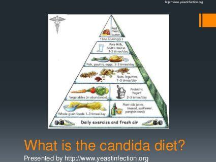 Leaky Gut Detox Diet by What Is The Candida Diet Candida Cleanse
