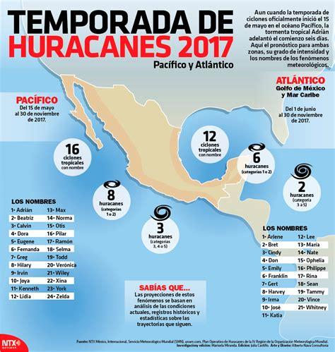 predicciones para temporada de huracanes de 2016 en usa hoy tamaulipas infograf 237 a temporada de huracanes 2017