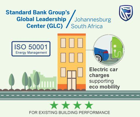 standard bank of south africa v commission for global leadership centre leads with energy savings