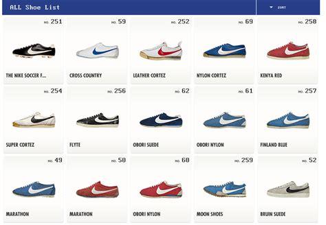 Sepatu Nike Free 5 0 Blue 1 model dan harga sepatu nike peninsula conflict