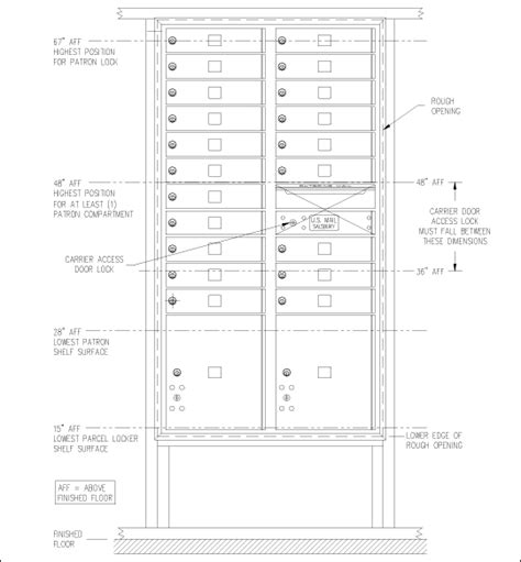 apartment requirements ada requirements for 4c mailboxes