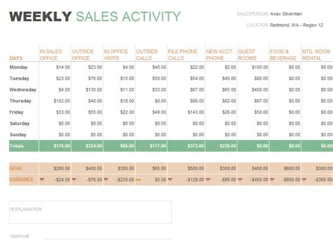sales activity log log templates