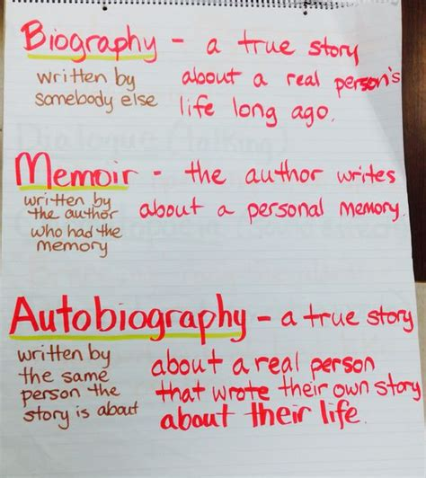 biography vs autobiography anchor chart memoirs anchor charts and anchors on pinterest