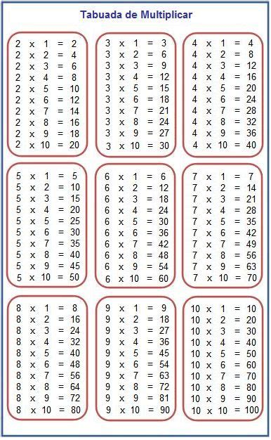 pin juubi biju de 10 colas on pinterest tabuada para imprimir tabuada multiplica 231 227 o educa 231 227 o