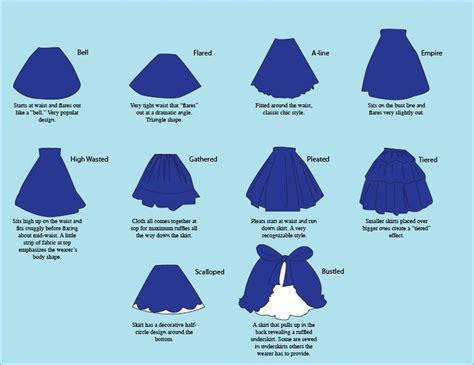 clothes pattern types skirt types new dress pinterest lolita fashion