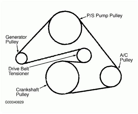 mazda mpv   serpentine belt diagram