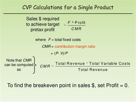 Product Find Besame Sles by Cost Volume Profit Analysis