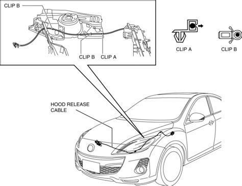 Mazda 3 Service Manual Hood Release Cable Removal