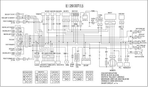 cf moto 500cc wiring diagram cf free engine image for