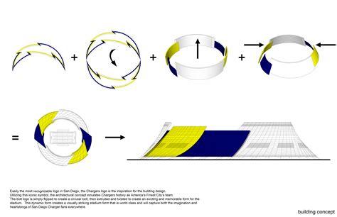Landscape Architecture Concept Diagrams 4 Best Images Of Conceptual Design Diagram Program