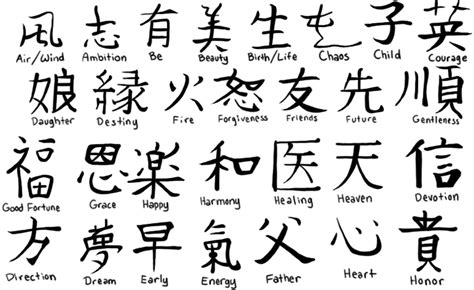 tattoo japanese kanji modern tattoos japanese kanji tattoos