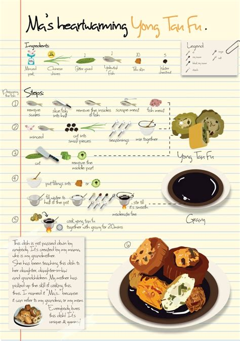 design brief cooking 75 best images about capstone food on pinterest