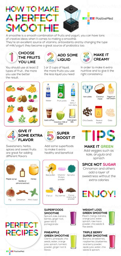 how to make the perfect smoothie
