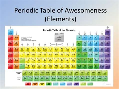 Hf Periodic Table by Hf On The Periodic Table 5 6 Periodic Properties Of The