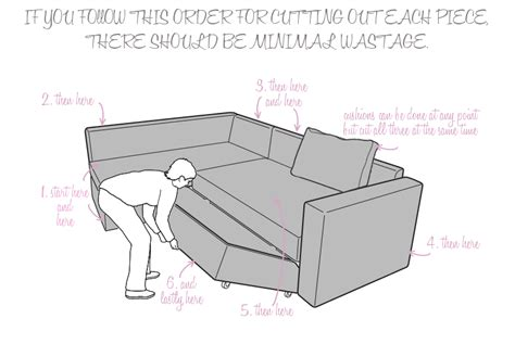 Ikea Sofa Bed Measurements Ikea Manstad Humble Jones