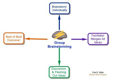 best brainstorming techniques best brainstorming techniques brainstorming techniques and