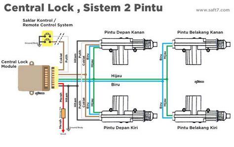 reparasi dinamo pemasangan sentral lock mobil