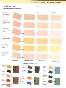 skin color chart mixing skin tone in acrylic pale skin lighter tones http