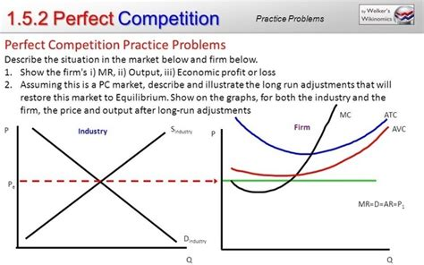 4 1 Markets And Competition Mba by Suraj Bafna Quora